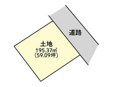 岡山町【完売御礼】区画図